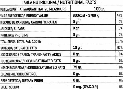 Aceite de oliva virgen extra - Información nutricional - es