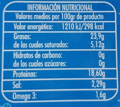 Sardinas en vinagre - Información nutricional