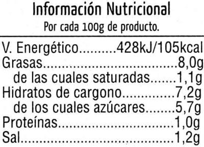 Pisto natural - Informations nutritionnelles - es