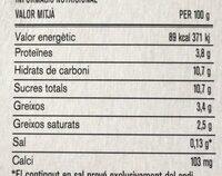 Iogurt Maduixa - Información nutricional