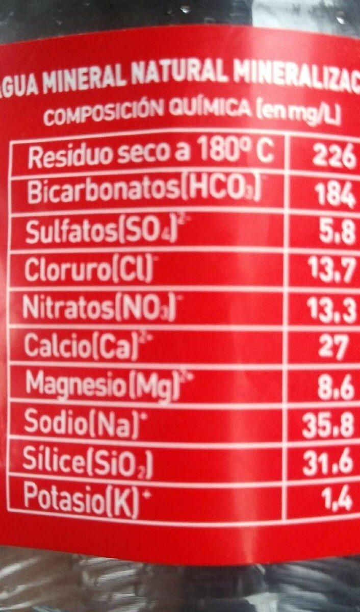Agua - Voedingswaarden - en
