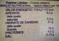 Crema Catalana - Información nutricional - en