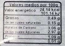 Brocheta Verdura - Información nutricional