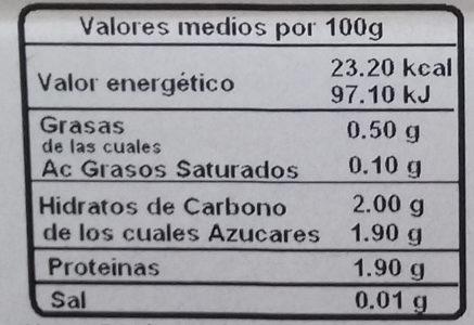 Spaghetti de calabacín - Informations nutritionnelles
