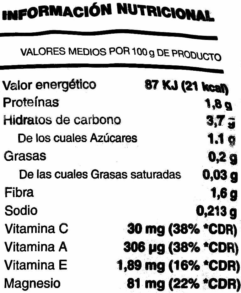 Acelgas lavadas - Informations nutritionnelles
