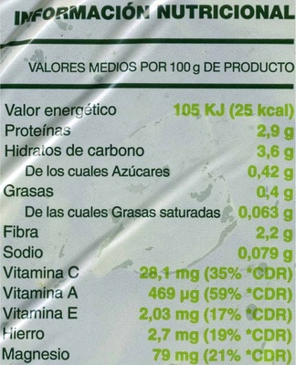 Espinacas - Información nutricional
