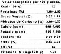 Berenjenas en su aliño - Informació nutricional - es