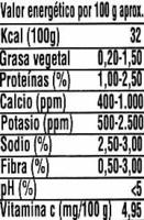 Cachitos de berenjena - Información nutricional - es