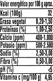 Cachitos de berenjena - Informació nutricional