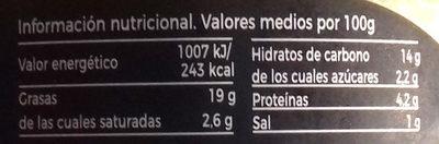 Hummus Guacamole - Пищевая и энергетическая ценность