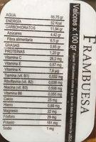 Frambuesas - Informació nutricional - es