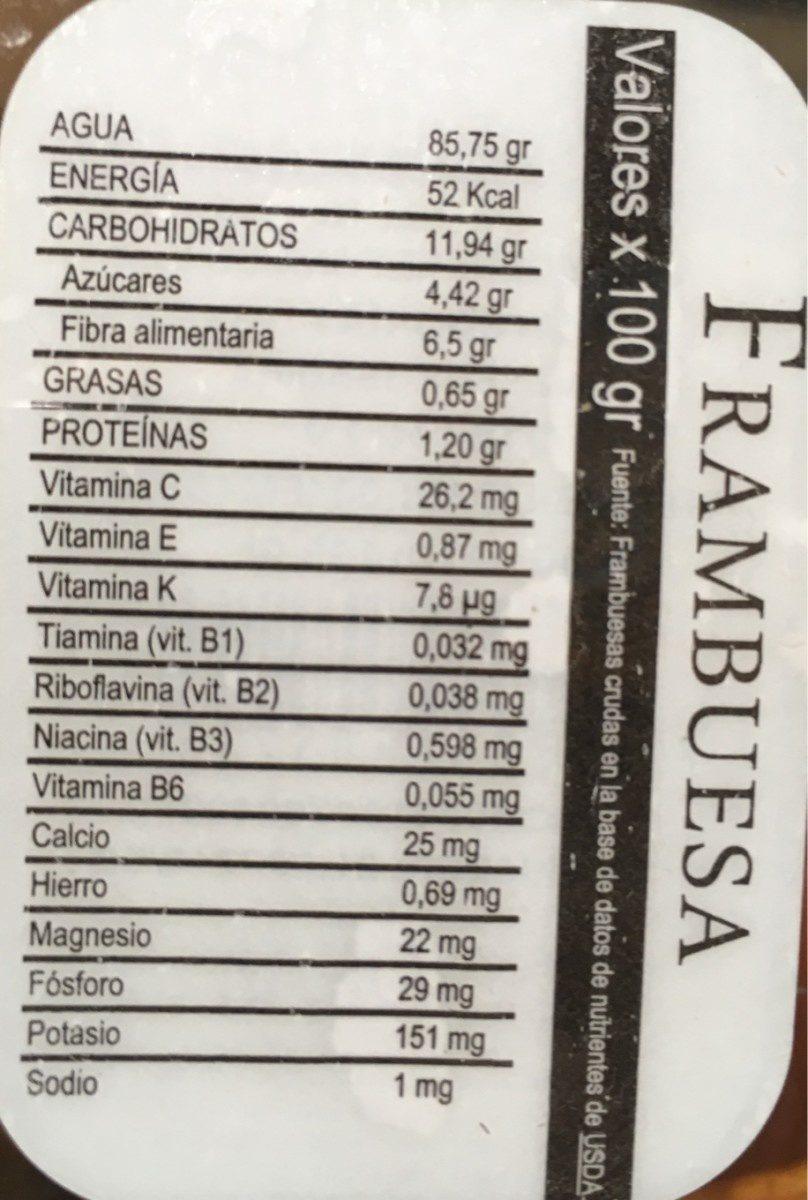 Frambuesas - Informations nutritionnelles - es