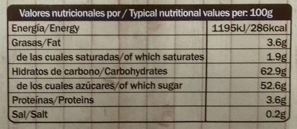 Pan de higos y chocolate negro - Informations nutritionnelles