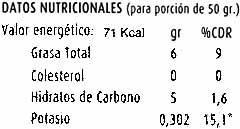 Guacamole - Informació nutricional - es