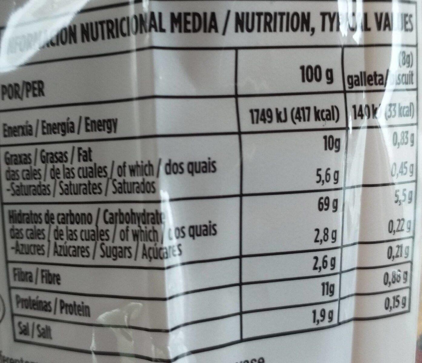 Crackers con mantequilla - Información nutricional - es