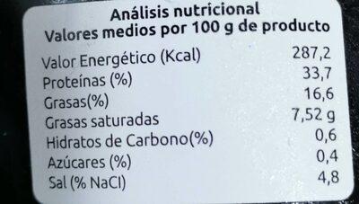 Jamón serrano Diego Martin Gran Reserva +20 meses curacion - Nutrition facts - fr