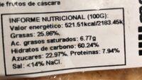Pastas de mantequilla - Información nutricional