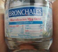 Agua mineral natural - Voedingswaarden - es