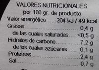 Brócoli - Información nutricional
