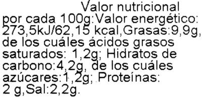 Patatas a lo pobre - Información nutricional