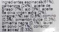 Espinacas con garbanzos - Ingredientes