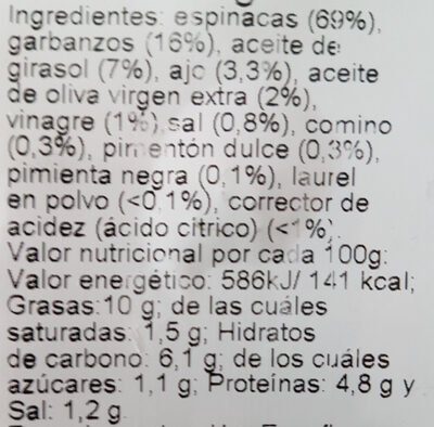 Espinacas con garbanzos - Ingredients - es