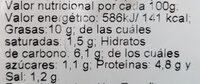 Espinacas con garbanzos - Informació nutricional - es