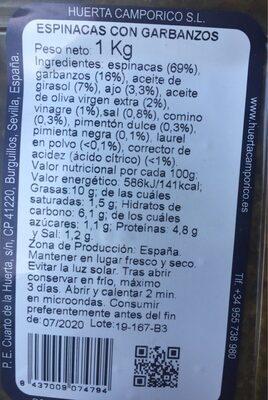 Espinacas con garbanzos - Informations nutritionnelles