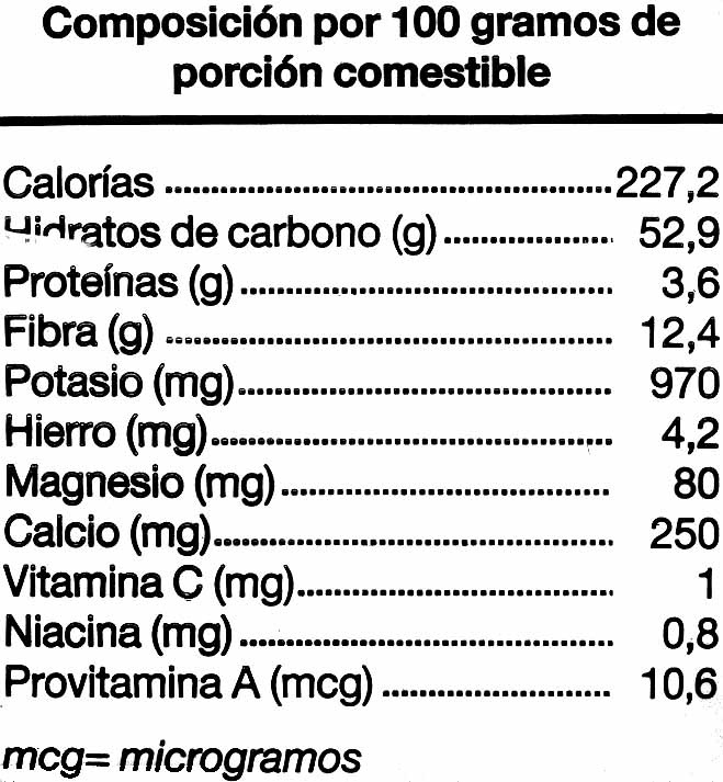 Higos secos - Voedingswaarden - es