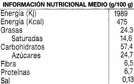 Tortitas de arroz con chocolate negro - Información nutricional