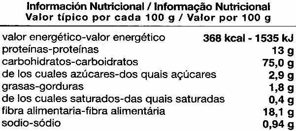 Grissoni de trigo sarraceno - Informació nutricional - es