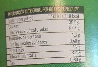 Alcachofa romana - Informació nutricional