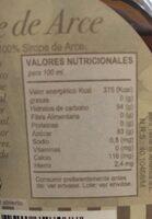 Sirope de arce - Informations nutritionnelles