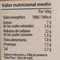 Dim Sum gyoza de carne envase 170 g - Informations nutritionnelles - fr