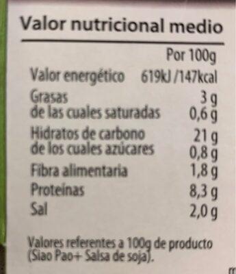 Gyoza de Pollo - Informations nutritionnelles - es