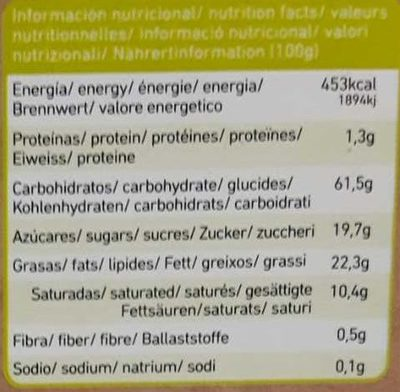 Organiser cookies - Informations nutritionnelles - fr