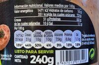Untable de Atún con tomate - Información nutricional - es