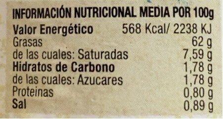 Pesto - Información nutricional - es