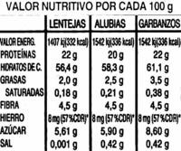 Alubias pintas - Nutrition facts - es