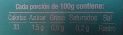Broccolini - Informations nutritionnelles - es