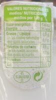 Kefir de cabra desnatado - Información nutricional
