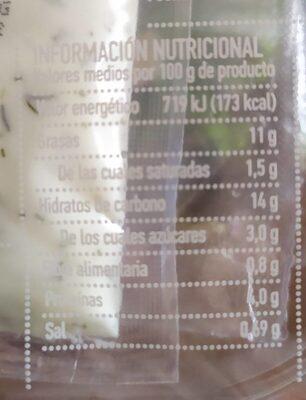 Pasta massa Ensalada, pasta. - Información nutricional - es