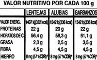 Alubias canela - Nutrition facts