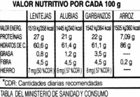 Lentejas negras - Nutrition facts - es