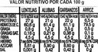 Alubias moradas - Nutrition facts - es