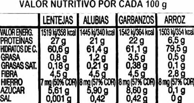 Alubias moradas - Información nutricional