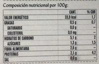 Setas Para Arroces - Informació nutricional - es