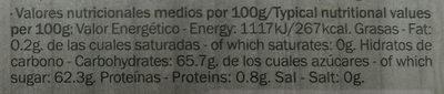 Dulce de Higo - Informació nutricional