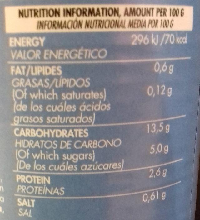 Baked Beans Tomate Sauce - Informació nutricional