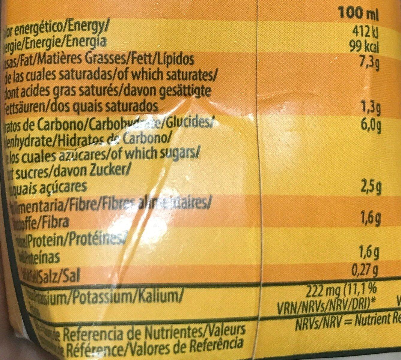 Salmorejo - Información nutricional - es
